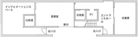 图片:生方纪念文库1楼